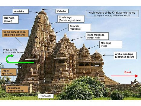 Temple Architecture South India Pdf Download -Culture Notes