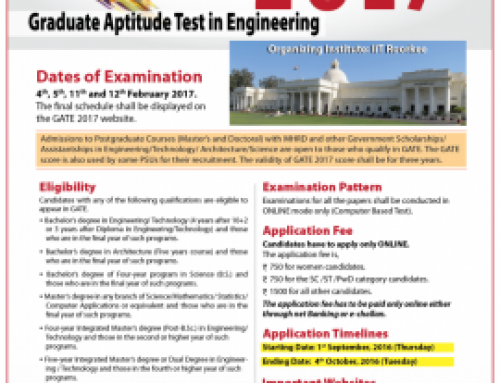 Gate 2017 Notification Released-GATE brochure Pdf Download