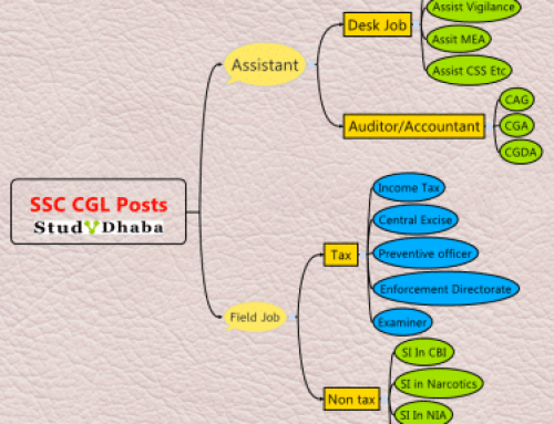 SSC CGL Posts Details With Salary, Job Profile, Promotion, Preferences