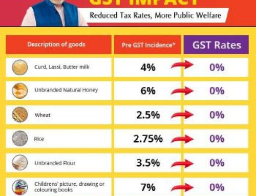 GST impact – GST rates Post & Pre GST-Impact of gst on consumer pdf