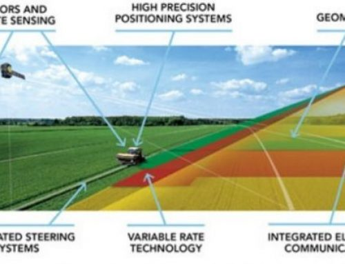 Precision Farming in India – Features, Merits, Demerits and Challenges