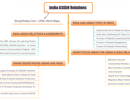 India ASEAN Relations Mind Map For UPSC 2019 – Full Analysis