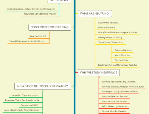 India Based Neutrino Observatory INO UPSC Mind Map [Burning Topic ]