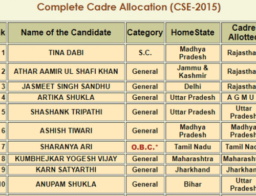 What rank in the UPSC will give me my home states in the civil service?